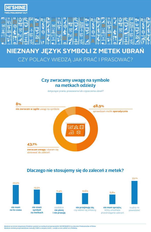na_bakier_z_metkami_infografika_01