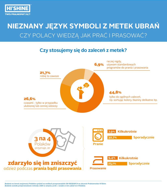 na_bakier_z_metkami_infografika_03